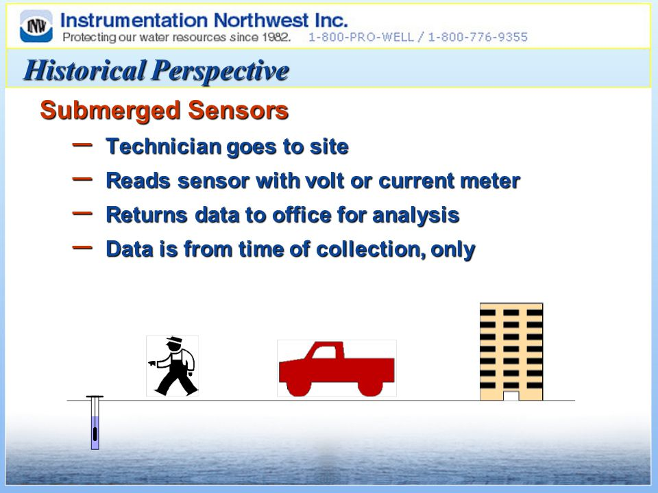Historical Perspective Submerged Sensors – Technician goes to site – Reads sensor with volt or current meter – Returns data to office for analysis – Data is from time of collection, only
