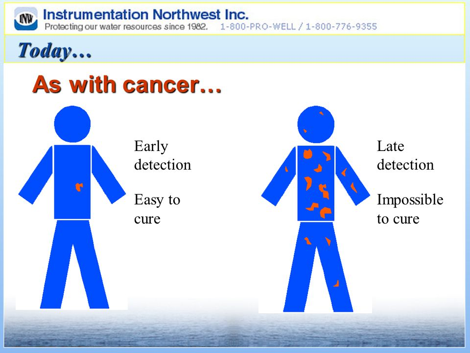 Today… As with cancer… Early detection Easy to cure Late detection Impossible to cure