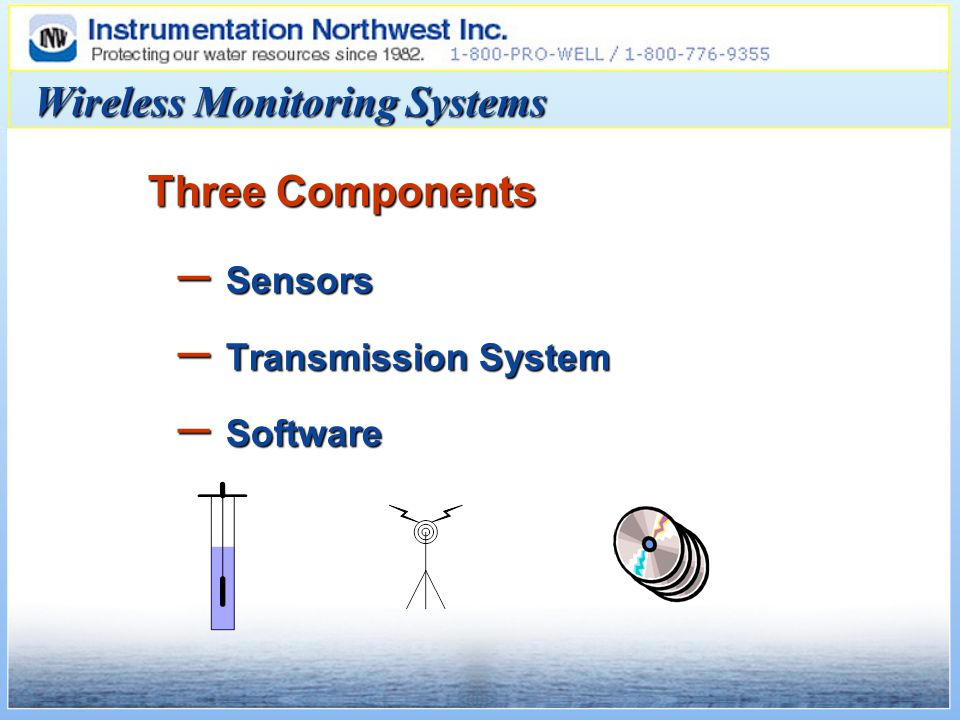 Wireless Monitoring Systems Three Components – Sensors – Transmission System – Software