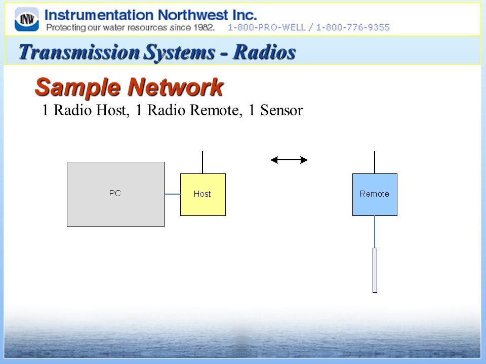 Sample Network 1 Radio Host, 1 Radio Remote, 1 Sensor Transmission Systems - Radios