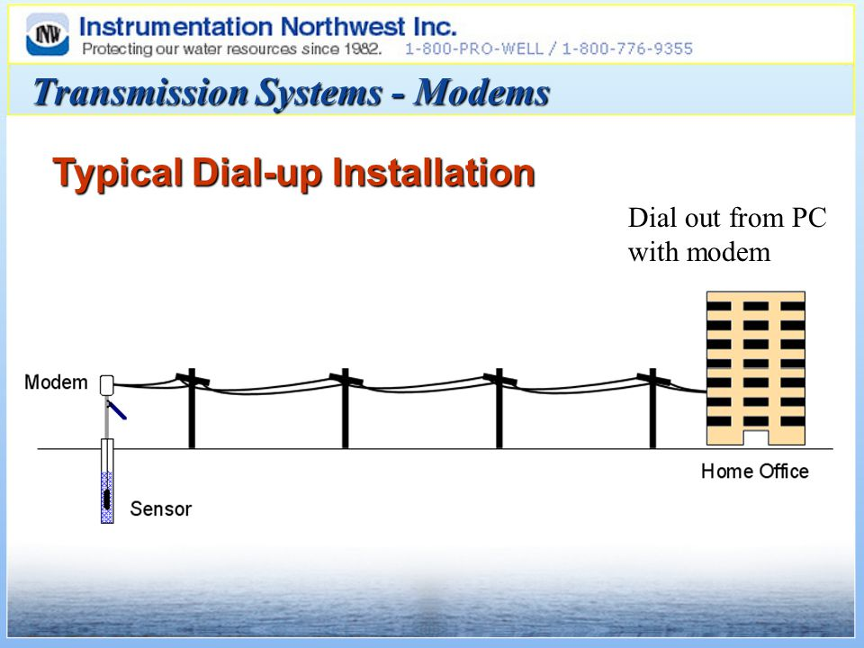 Typical Dial-up Installation Transmission Systems - Modems Dial out from PC with modem