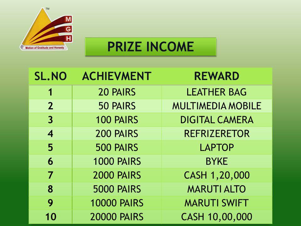 PRIZE INCOME