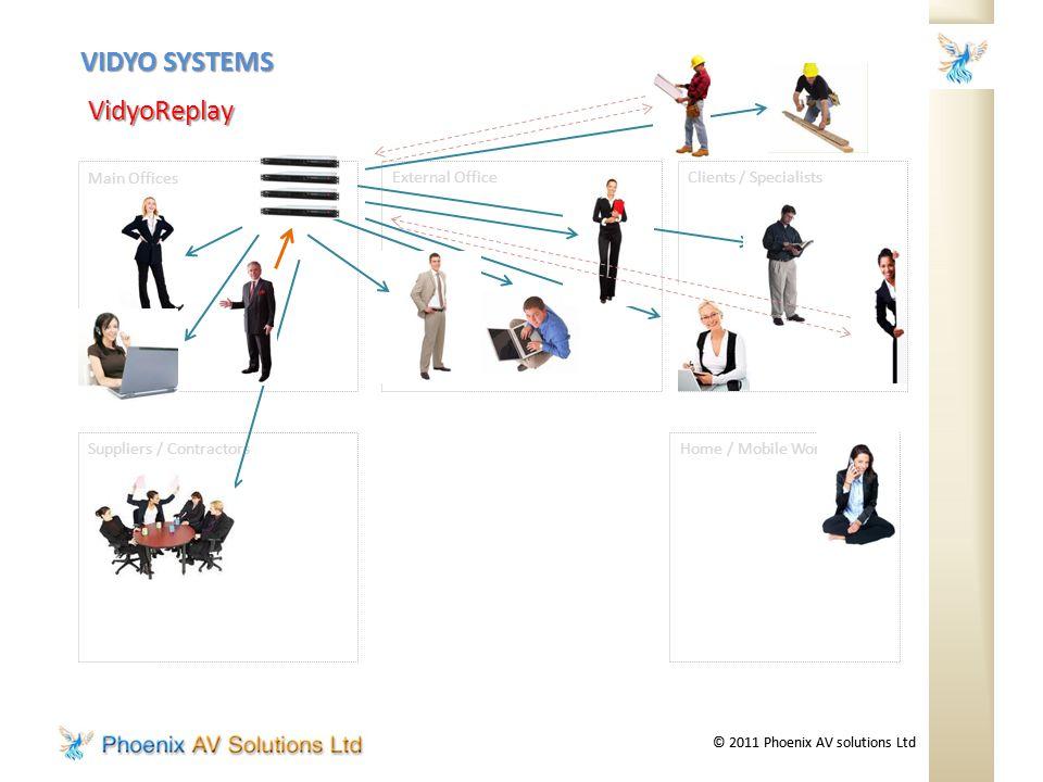 © 2011 Phoenix AV solutions Ltd Main Offices External Office Suppliers / Contractors Clients / Specialists Home / Mobile Workers © 2011 Phoenix AV solutions Ltd VIDYO SYSTEMS VidyoReplay