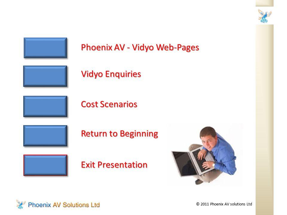 © 2011 Phoenix AV solutions Ltd Exit Presentation Return to Beginning Phoenix AV - Vidyo Web-Pages Cost Scenarios Vidyo Enquiries