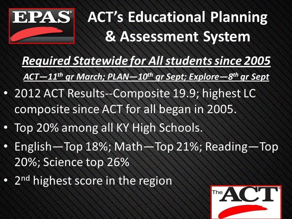 ACTs Educational Planning & Assessment System Required Statewide for All students since 2005 ACT11 th gr March; PLAN10 th gr Sept; Explore8 th gr Sept 2012 ACT Results--Composite 19.9; highest LC composite since ACT for all began in 2005.