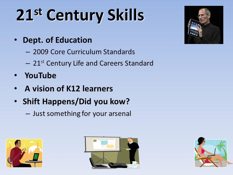 21 st Century Skills Dept. of Education – 2009 Core Curriculum Standards – 21 st Century Life and Careers Standard YouTube A vision of K12 learners Sh