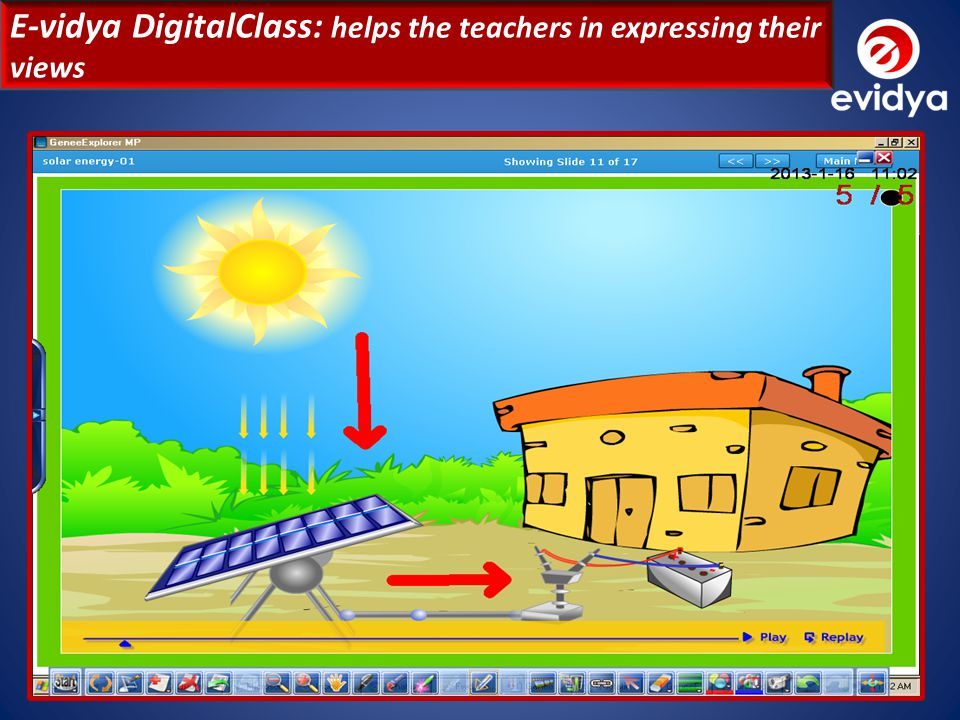 E-vidya Digital Class: Useful tool for teachers Animation content helps to describe a particular topic more effectively than still image on a book.