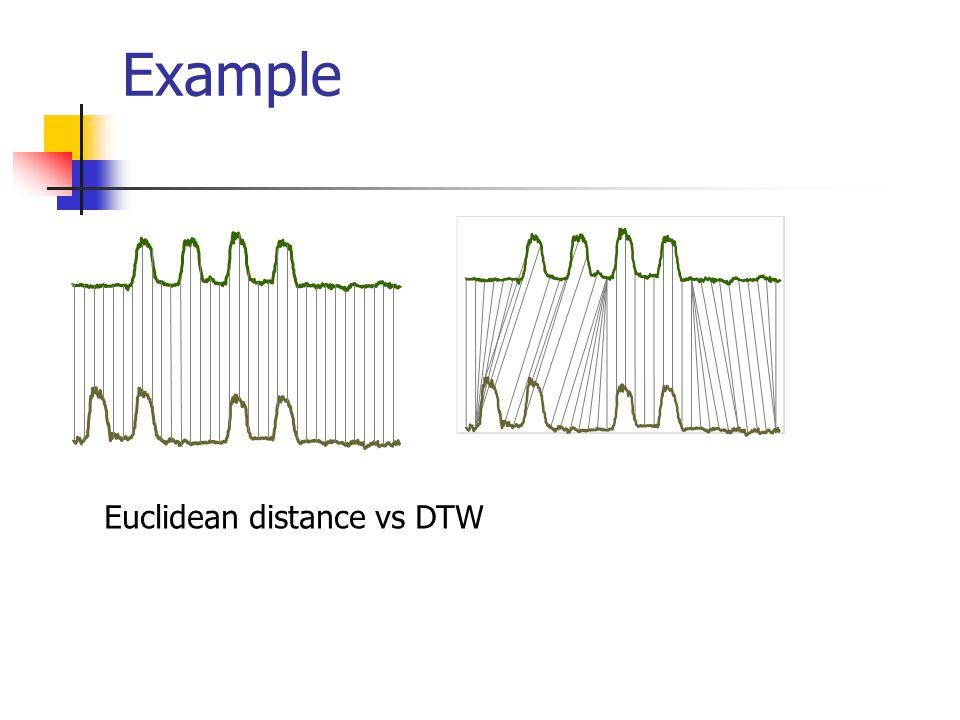 Example Euclidean distance vs DTW
