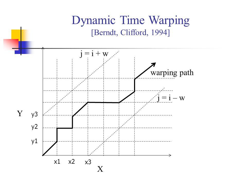 X Y warping path j = i – w j = i + w Dynamic Time Warping [Berndt, Clifford, 1994] x1 x2 x3 y1 y2 y3