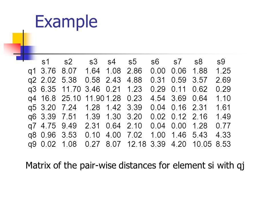 Example s1 s2 s3 s4 s5 s6 s7 s8 s9 q1 3.76 8.07 1.64 1.08 2.86 0.00 0.06 1.88 1.25 q2 2.02 5.38 0.58 2.43 4.88 0.31 0.59 3.57 2.69 q3 6.35 11.70 3.46