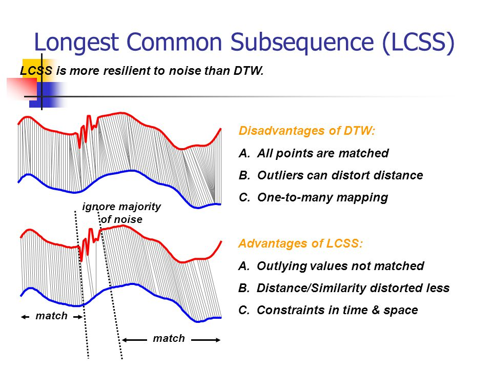 Longest Common Subsequence (LCSS) ignore majority of noise match Advantages of LCSS: A.Outlying values not matched B.Distance/Similarity distorted les