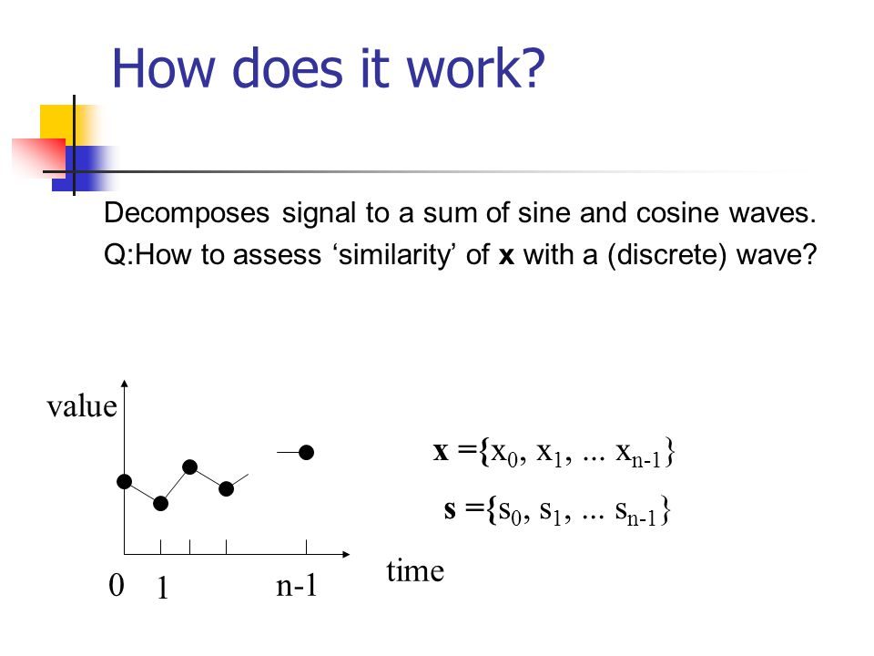 How does it work? Decomposes signal to a sum of sine and cosine waves. Q:How to assess similarity of x with a (discrete) wave? 0 1 n-1 time value x ={