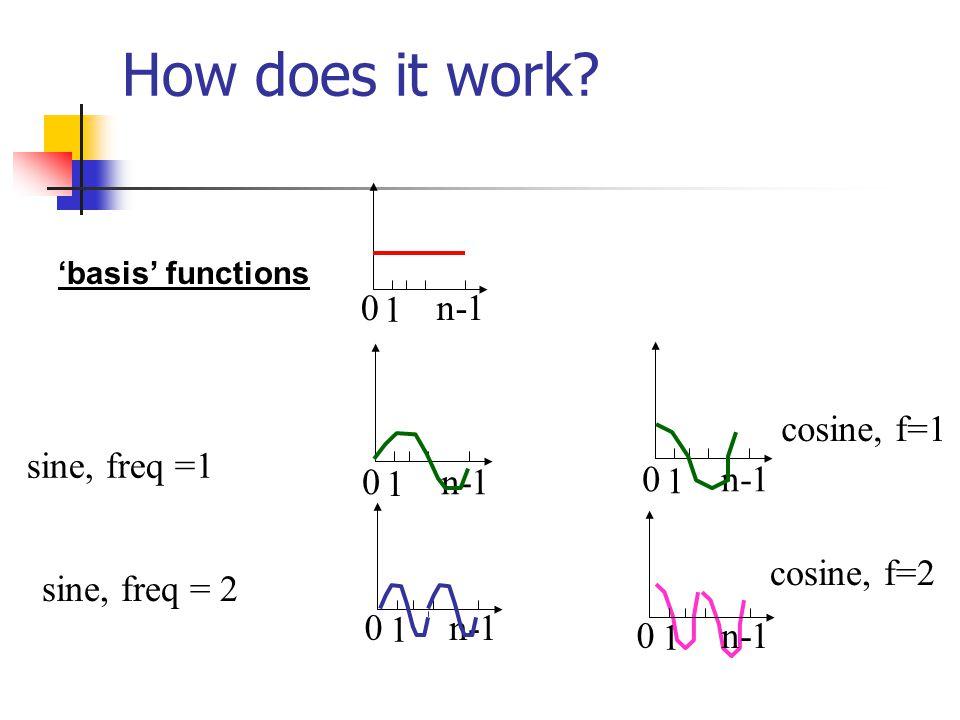 How does it work? basis functions 0 1 n-1 0 1 0 1 sine, freq =1 sine, freq = 2 0 1 n-1 0 1 cosine, f=1 cosine, f=2