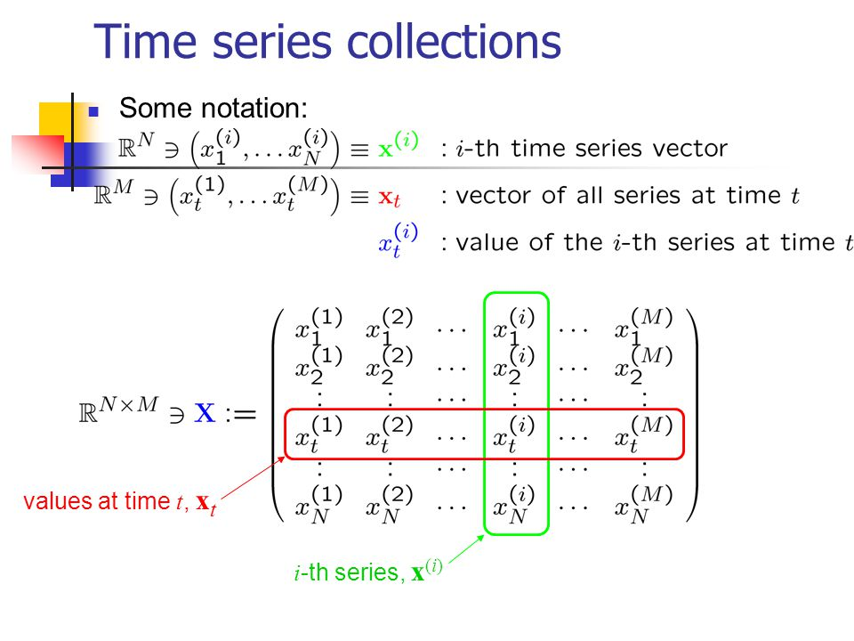 Time series collections Some notation: i -th series, x (i) values at time t, x t
