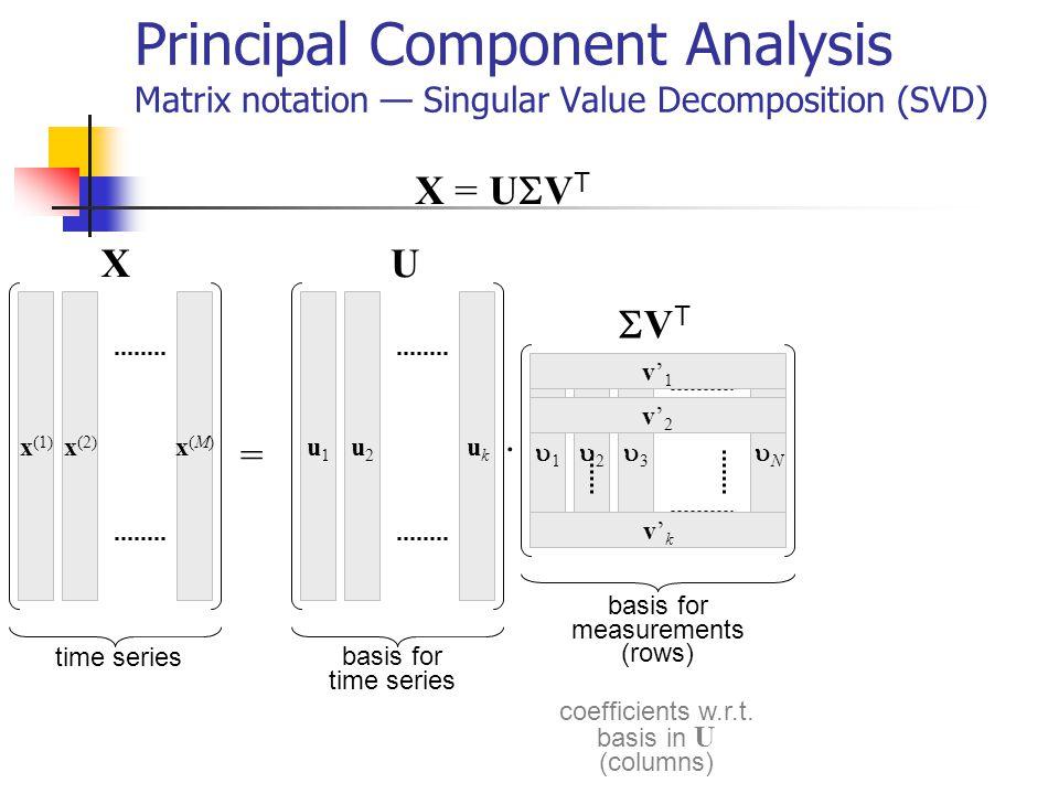 Principal Component Analysis Matrix notation Singular Value Decomposition (SVD) X = U V T u1u1 u2u2 ukuk x (1) x (2) x(M)x(M) =. 1 2 3 N v 1 v 2 v k X