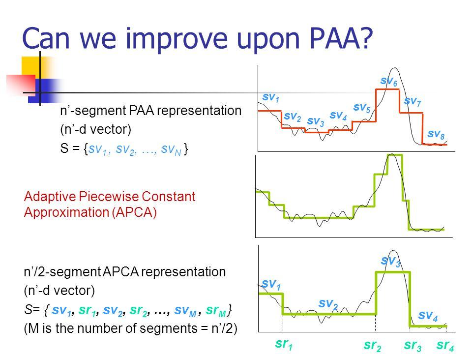 Can we improve upon PAA? n-segment PAA representation (n-d vector) S = {sv 1, sv 2, …, sv N } sv 1 sv 2 sv 3 sv 4 sv 5 sv 6 sv 7 sv 8 sv 1 sv 2 sv 3 s