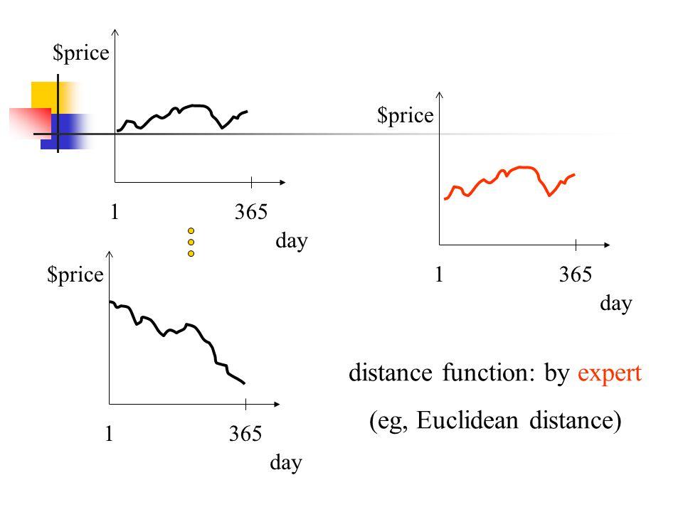 day $price 1365 day $price 1365 day $price 1365 distance function: by expert (eg, Euclidean distance)