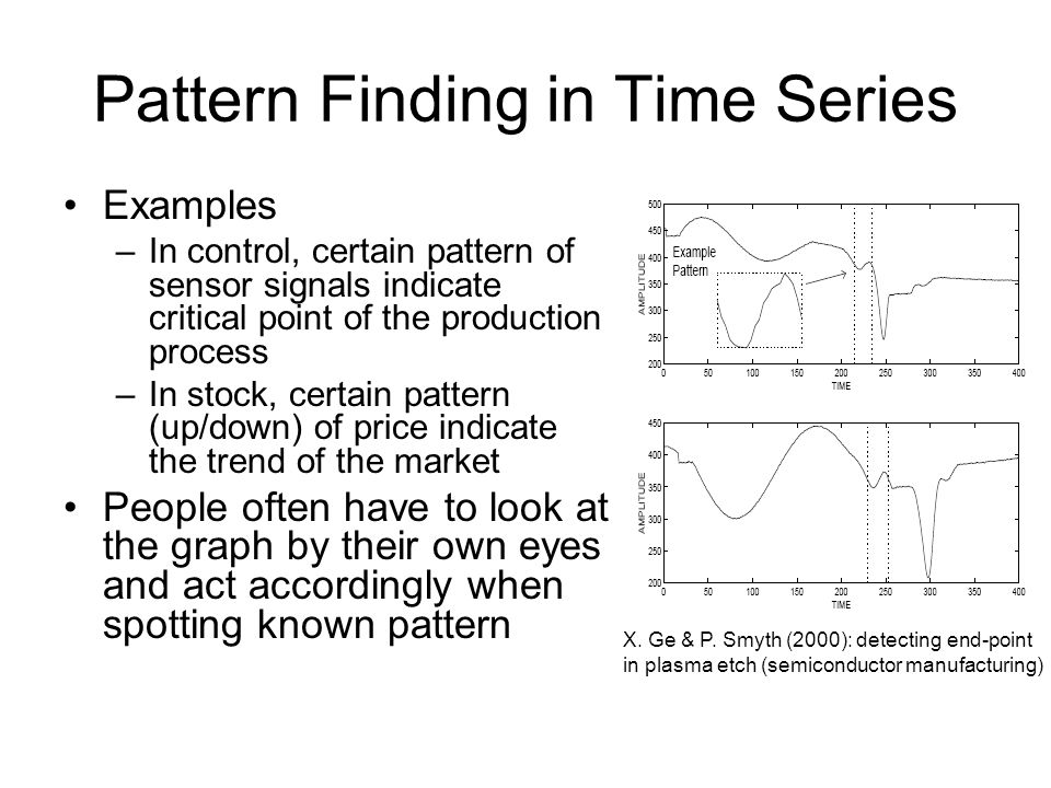 Pattern Finding in Time Series Examples –In control, certain pattern of sensor signals indicate critical point of the production process –In stock, ce