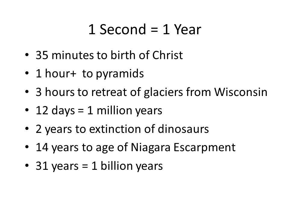 1 Second = 1 Year 35 minutes to birth of Christ 1 hour+ to pyramids 3 hours to retreat of glaciers from Wisconsin 12 days = 1 million years 2 years to extinction of dinosaurs 14 years to age of Niagara Escarpment 31 years = 1 billion years