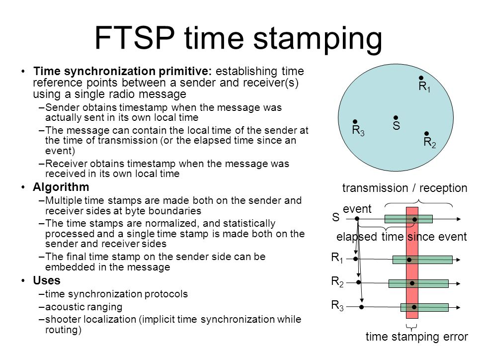 FTSP time stamping Time synchronization primitive: establishing time reference points between a sender and receiver(s) using a single radio message –S