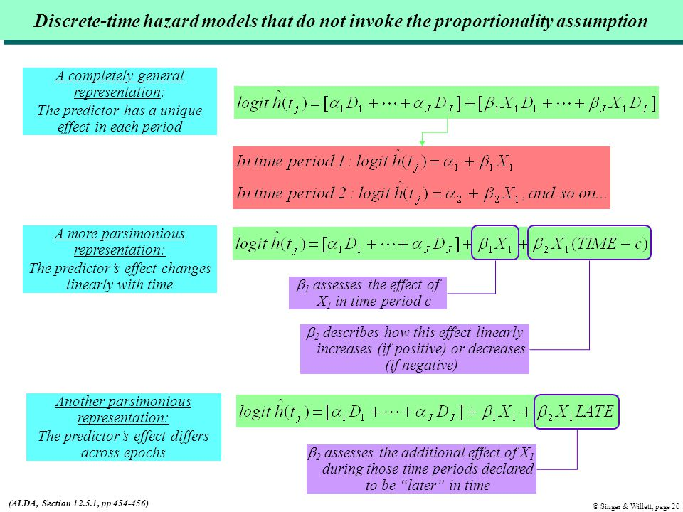 Discrete-time hazard models that do not invoke the proportionality assumption (ALDA, Section 12.5.1, pp 454-456) A completely general representation: The predictor has a unique effect in each period A more parsimonious representation: The predictors effect changes linearly with time 1 assesses the effect of X 1 in time period c 2 describes how this effect linearly increases (if positive) or decreases (if negative) Another parsimonious representation: The predictors effect differs across epochs 2 assesses the additional effect of X 1 during those time periods declared to be later in time © Singer & Willett, page 20