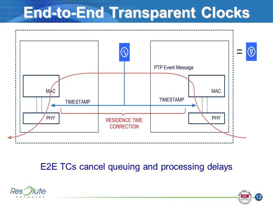 12 End-to-End Transparent Clocks E2E TCs cancel queuing and processing delays
