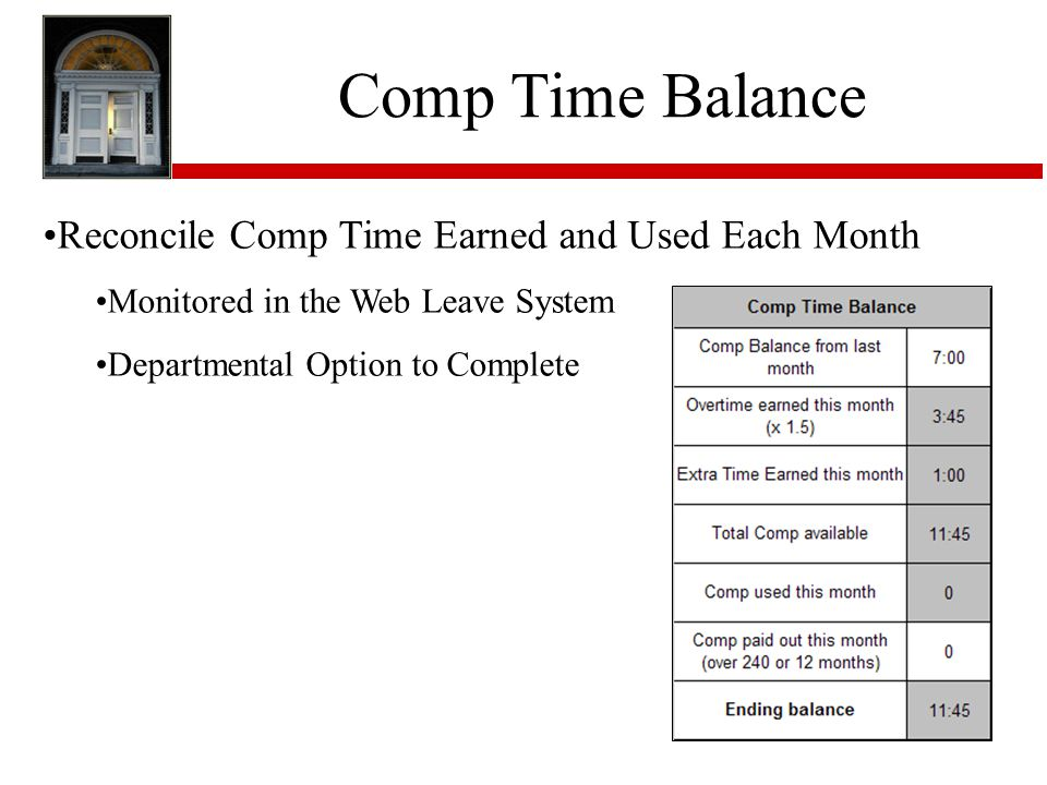Comp Time Balance Reconcile Comp Time Earned and Used Each Month Monitored in the Web Leave System Departmental Option to Complete