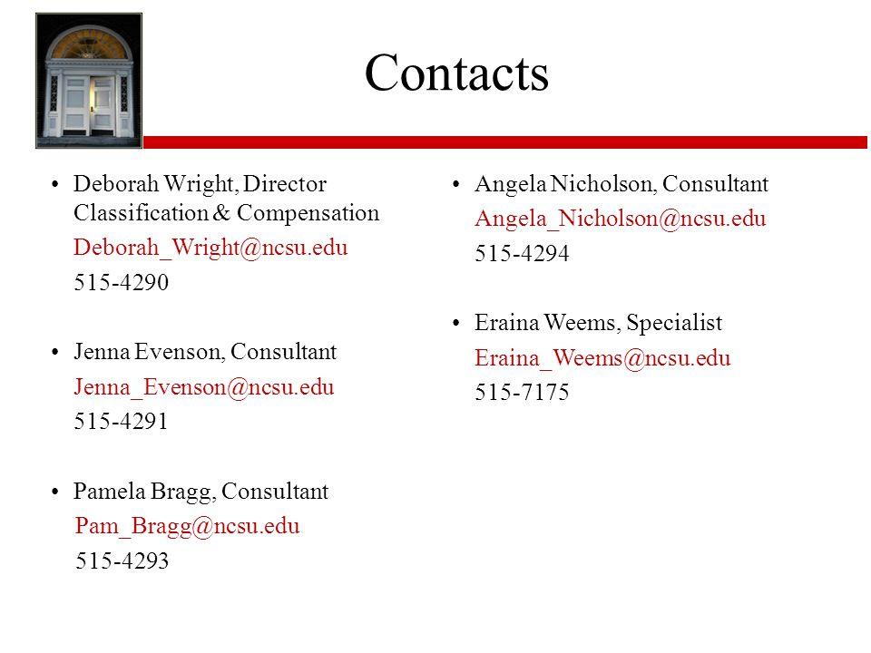 Contacts Deborah Wright, Director Classification & Compensation Deborah_Wright@ncsu.edu 515-4290 Jenna Evenson, Consultant Jenna_Evenson@ncsu.edu 515-