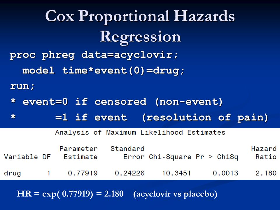 Cox Proportional Hazards Regression proc phreg data=acyclovir; model time*event(0)=drug; model time*event(0)=drug;run; * event=0 if censored (non-even