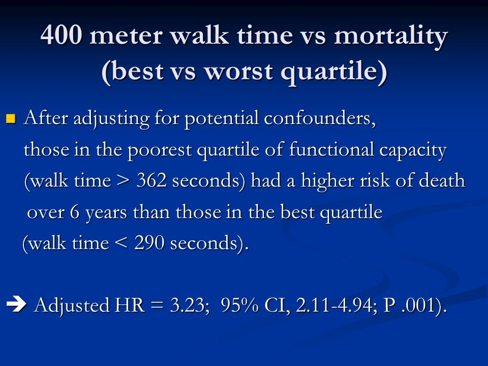 400 meter walk time vs mortality (best vs worst quartile) After adjusting for potential confounders, After adjusting for potential confounders, those in the poorest quartile of functional capacity (walk time > 362 seconds) had a higher risk of death over 6 years than those in the best quartile over 6 years than those in the best quartile (walk time < 290 seconds).
