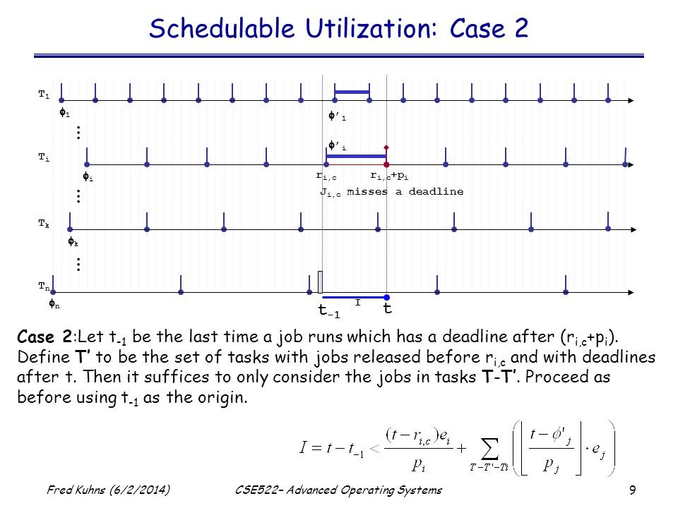 9 Fred Kuhns (6/2/2014)CSE522– Advanced Operating Systems Schedulable Utilization: Case 2 t r i,c r i,c +p i 1 i k n … … … J i,c misses a deadline T1T1 TiTi TkTk TnTn I Case 2:Let t -1 be the last time a job runs which has a deadline after (r i,c +p i ).
