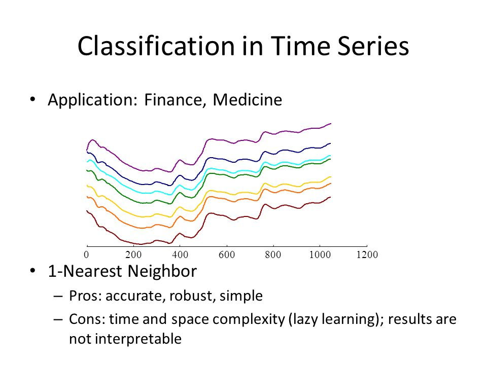 Classification in Time Series Application: Finance, Medicine 1-Nearest Neighbor – Pros: accurate, robust, simple – Cons: time and space complexity (la