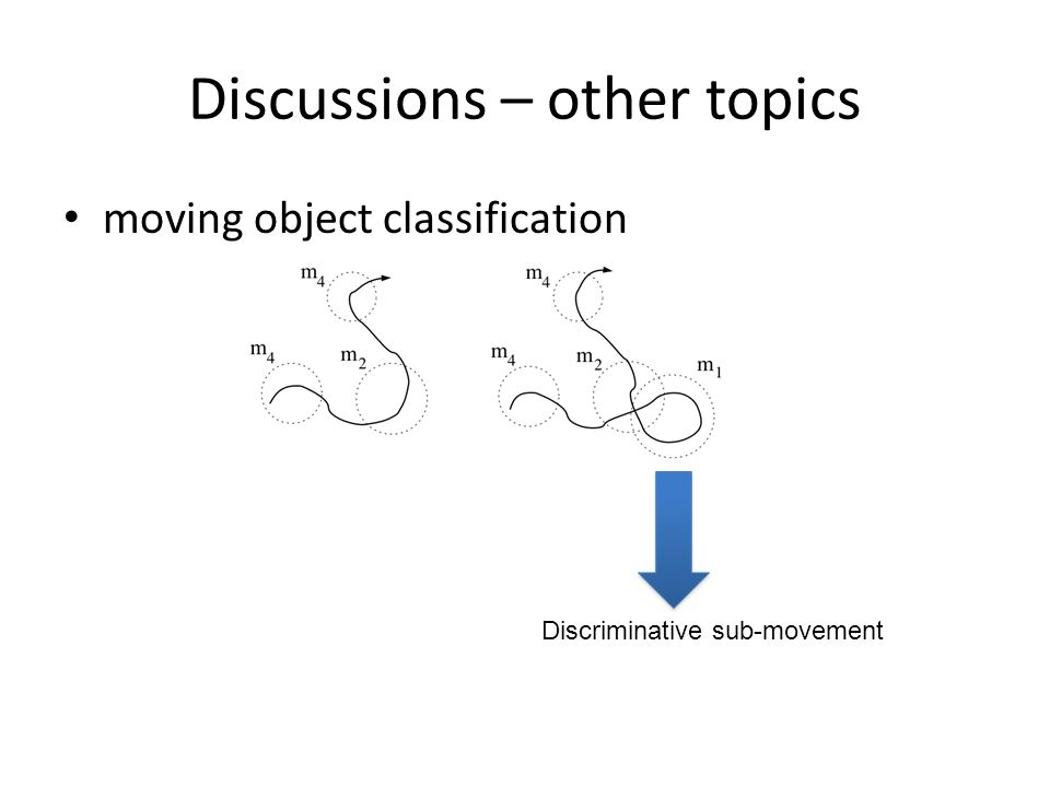 Discussions – other topics moving object classification Discriminative sub-movement