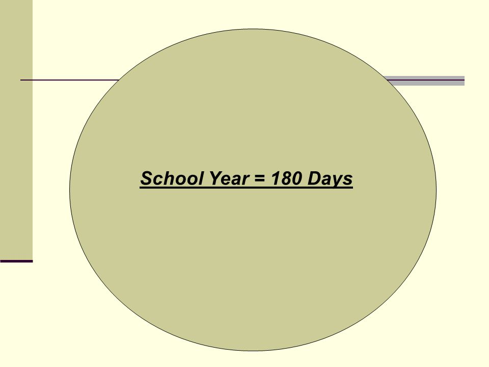 School Year = 180 Days
