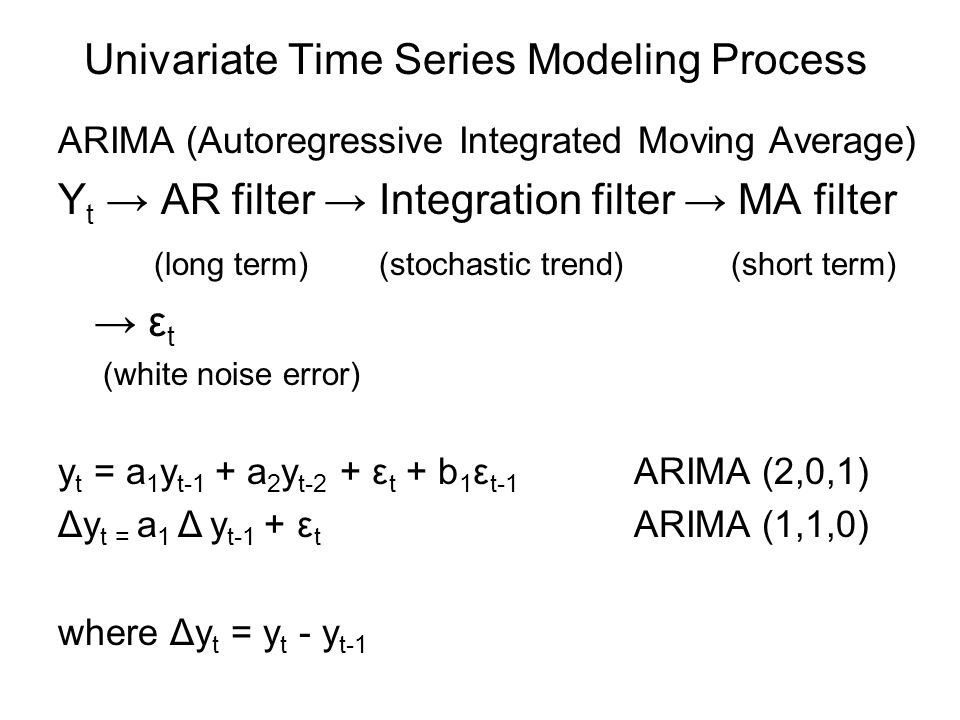 Univariate Time Series Modeling Process ARIMA (Autoregressive Integrated Moving Average) Y t AR filter Integration filter MA filter (long term) (stochastic trend) (short term) ε t (white noise error) y t = a 1 y t-1 + a 2 y t-2 + ε t + b 1 ε t-1 ARIMA (2,0,1) Δy t = a 1 Δ y t-1 + ε t ARIMA (1,1,0) where Δy t = y t - y t-1