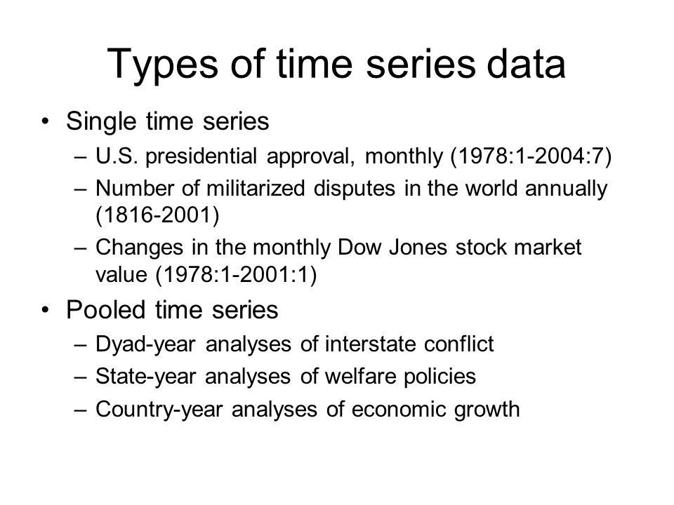 Types of time series data Single time series –U.S.
