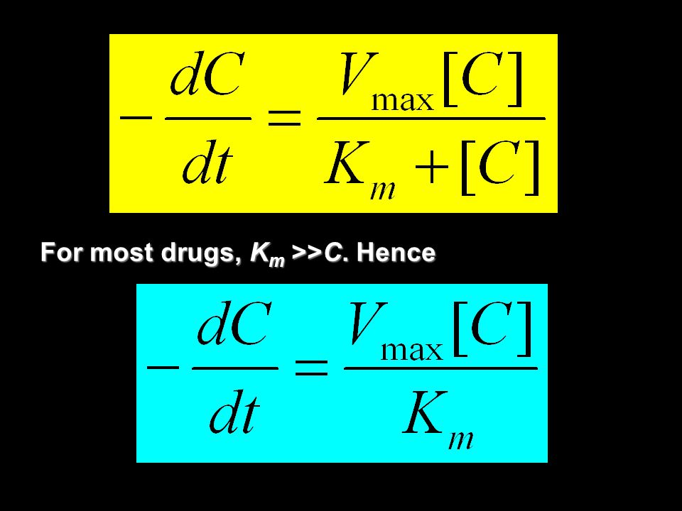 For most drugs, K m >>C. Hence