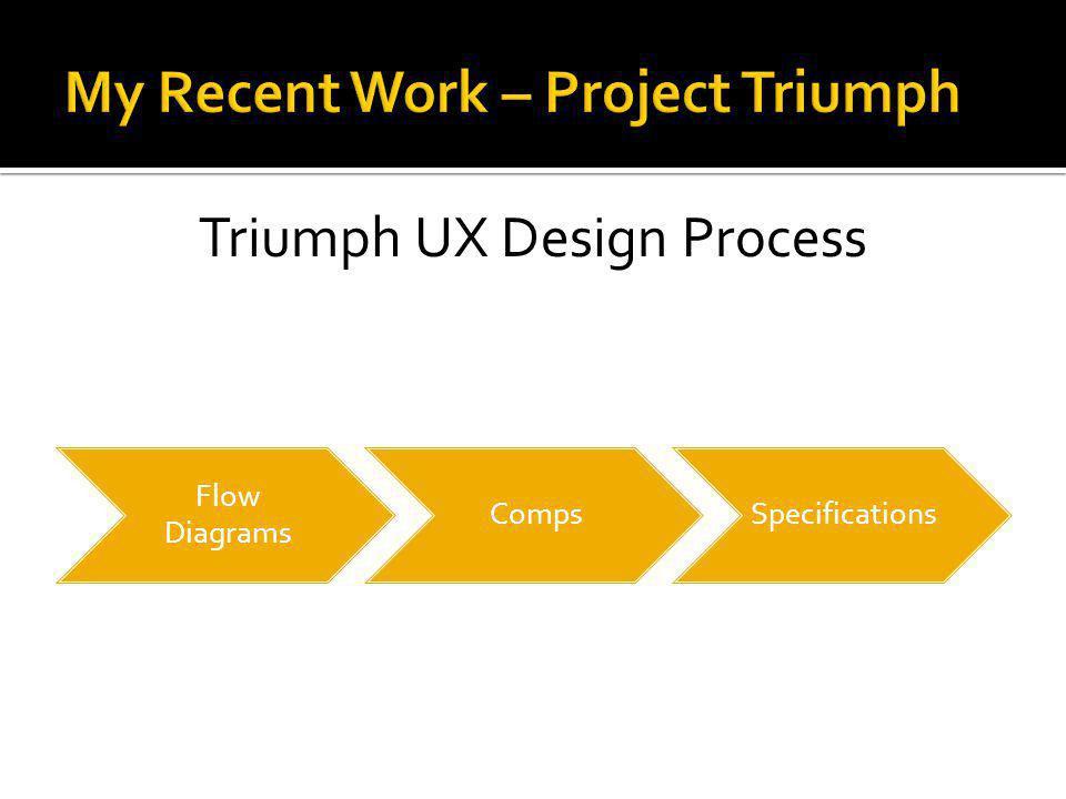 Flow Diagrams CompsSpecifications Triumph UX Design Process