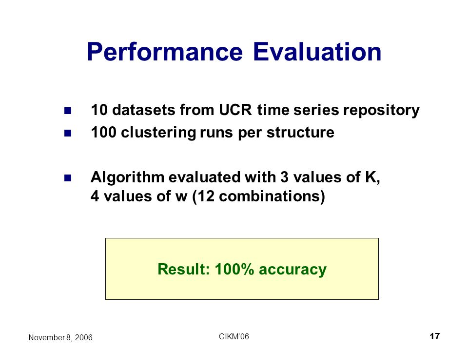 CIKM0617 November 8, 2006 Performance Evaluation 10 datasets from UCR time series repository 100 clustering runs per structure Algorithm evaluated wit
