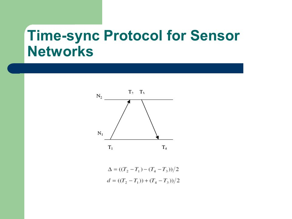 Time-sync Protocol for Sensor Networks