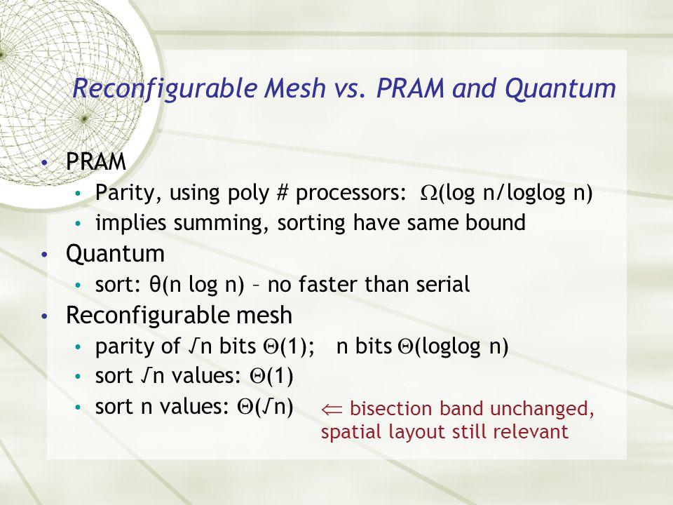 Reconfigurable Mesh vs. PRAM and Quantum PRAM Parity, using poly # processors: (log n/loglog n) implies summing, sorting have same bound Quantum sort: