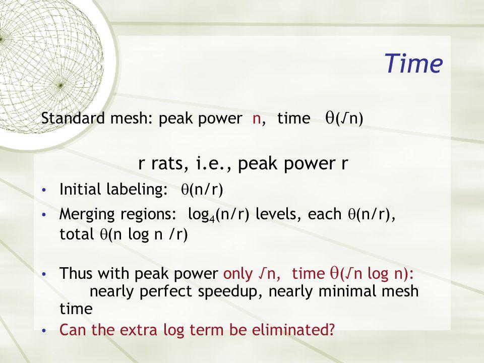 Time Standard mesh: peak power n, time (n) r rats, i.e., peak power r Initial labeling: (n/r) Merging regions: log 4 (n/r) levels, each (n/r), total (