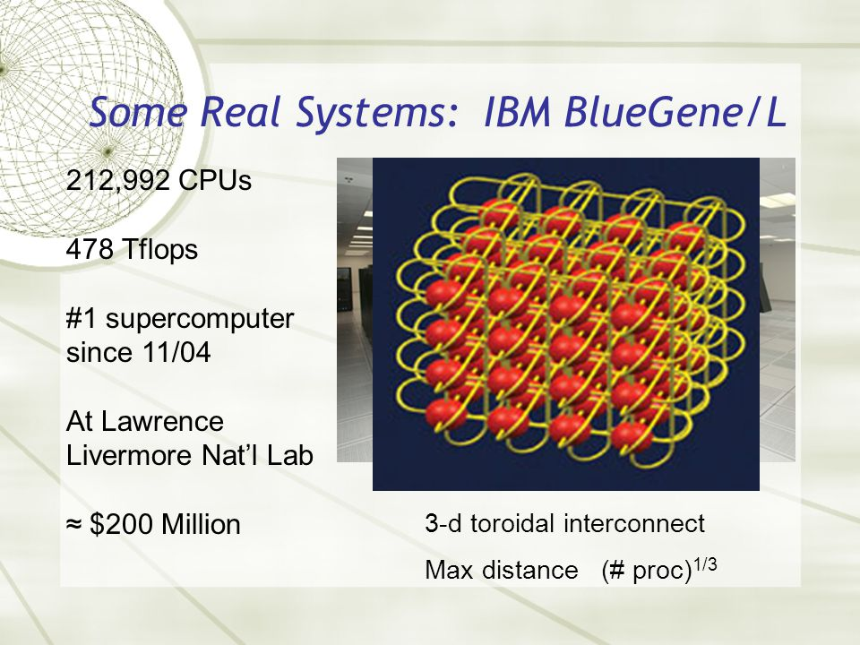 Some Real Systems: IBM BlueGene/L 212,992 CPUs 478 Tflops #1 supercomputer since 11/04 At Lawrence Livermore Natl Lab $200 Million 3-d toroidal interc