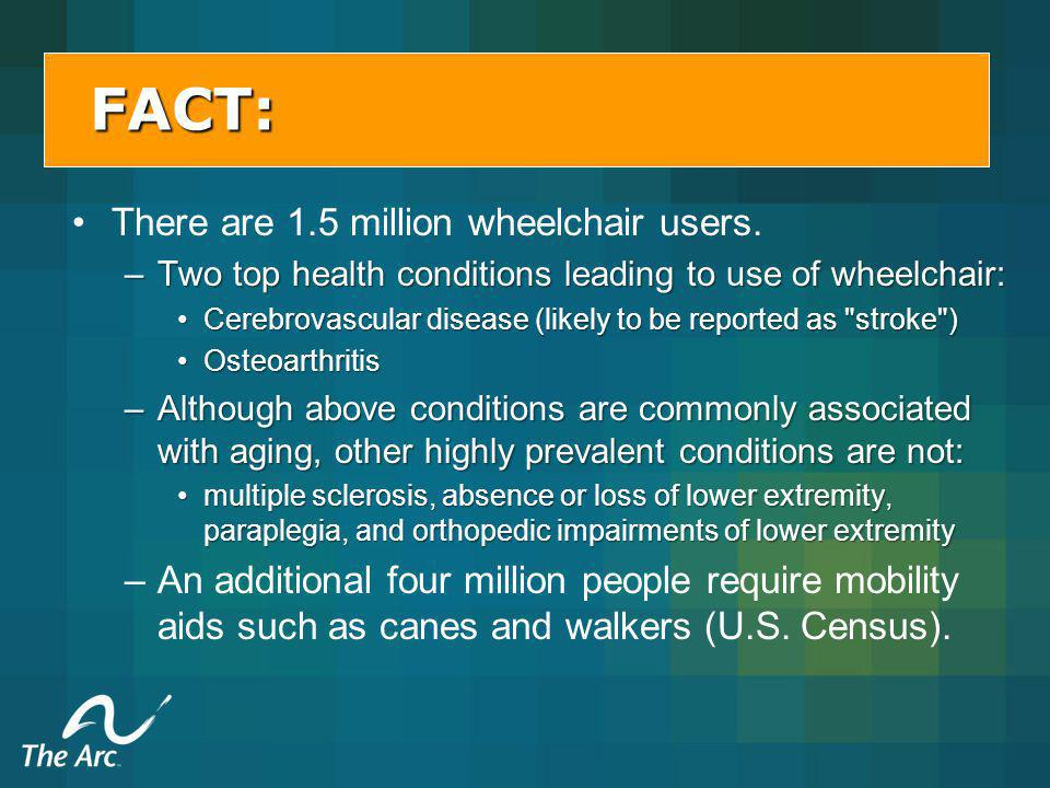 FACT: There are 1.5 million wheelchair users.