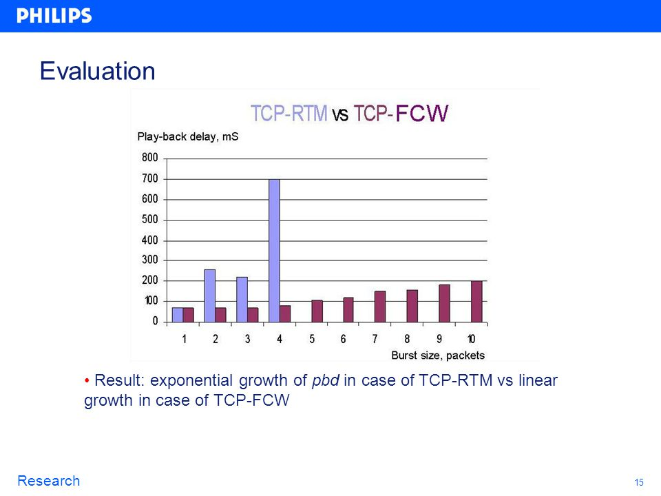 15 Research Evaluation Result: exponential growth of pbd in case of TCP-RTM vs linear growth in case of TCP-FCW