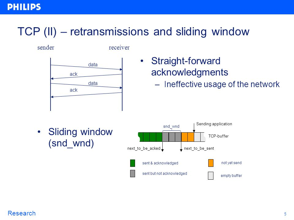 5 Research TCP (II) – retransmissions and sliding window Straight-forward acknowledgments –Ineffective usage of the network Sliding window (snd_wnd) d