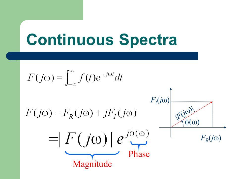 Continuous Spectra F R (j ) F I (j )  F(j )  ( ) Magnitude Phase