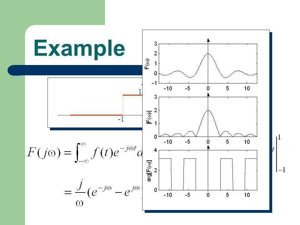 Example 1 1 t f(t)f(t)