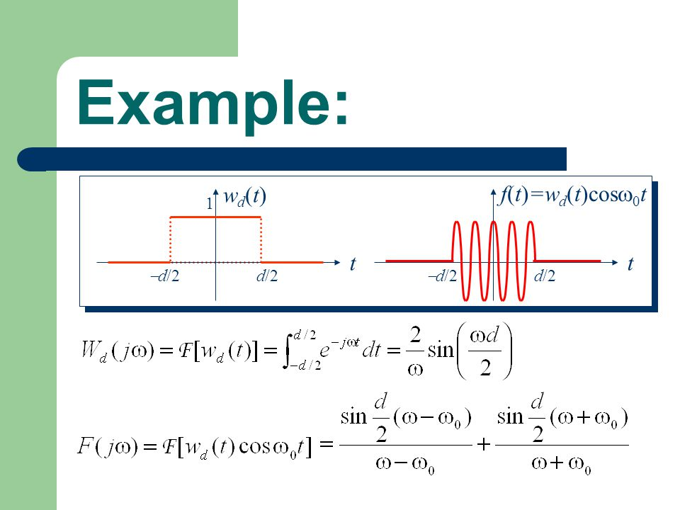 Example: d/2 1 t wd(t)wd(t) t f(t)=w d (t)cos 0 t