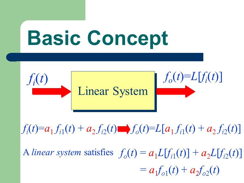 Basic Concept Linear System fi(t)fi(t) f o (t)=L[f i (t)] f i (t)=a 1 f i1 (t) + a 2 f i2 (t)f o (t)=L[a 1 f i1 (t) + a 2 f i2 (t)] A linear system sa